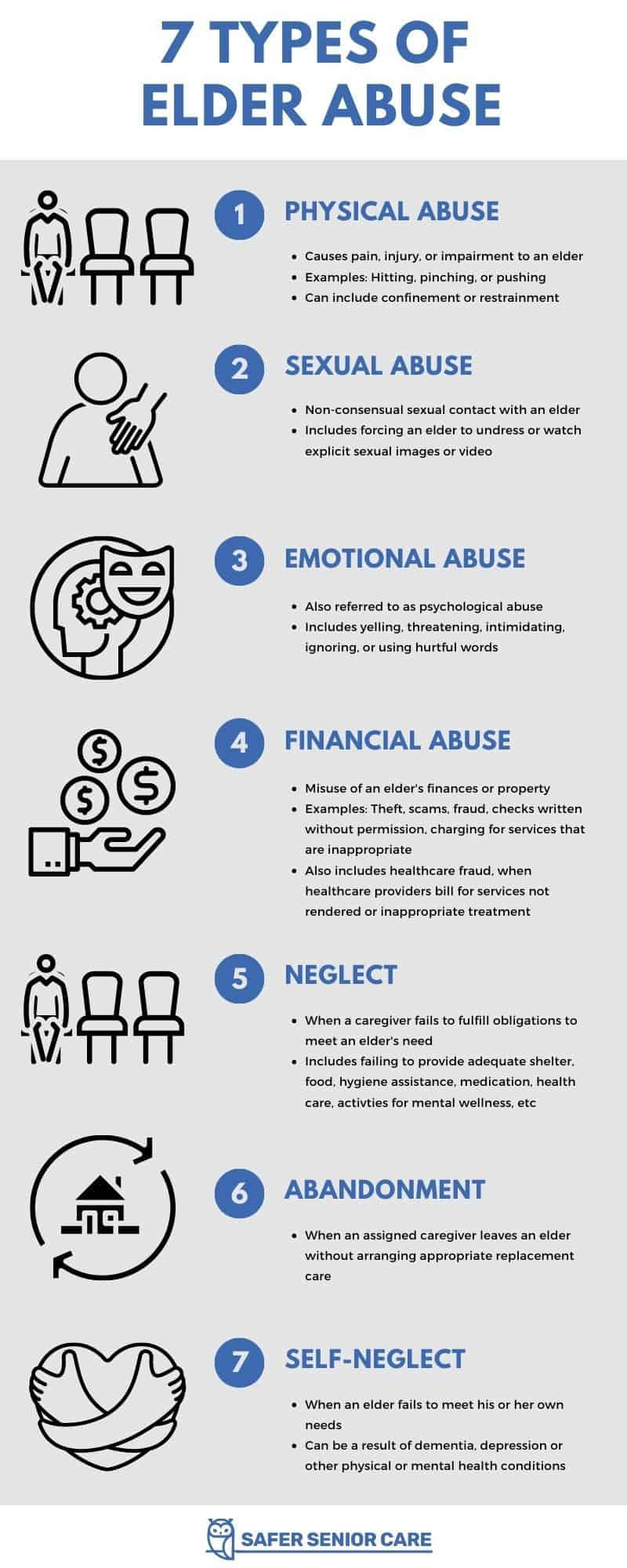 7 types of elder abuse