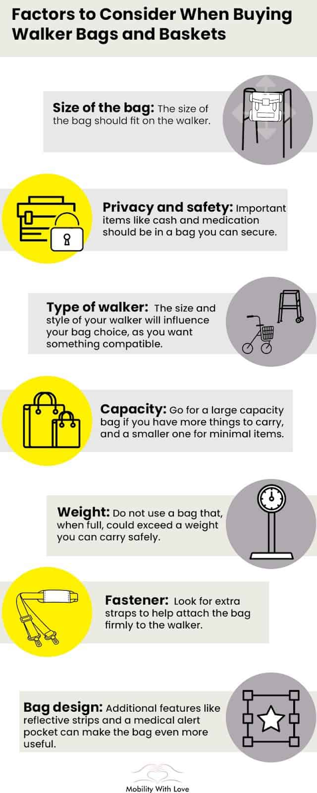 Best Bags & Baskets for Walkers