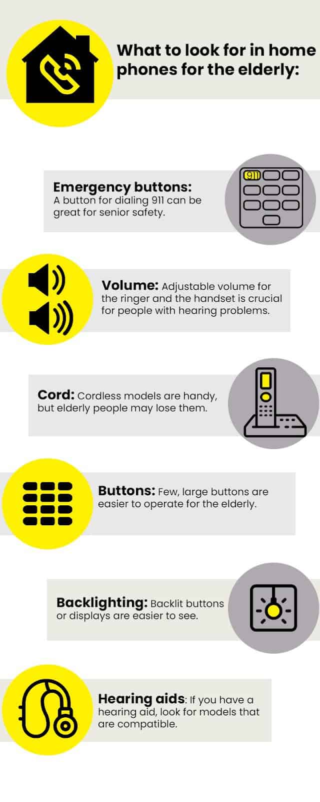 Best Home Phones for the Elderly infographic